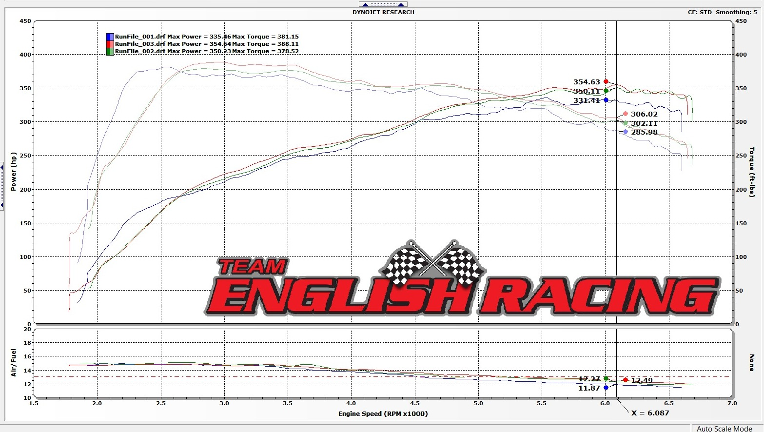 MG M2 let the mods begin slowly (JB4 dyno sheets) - Page 3
