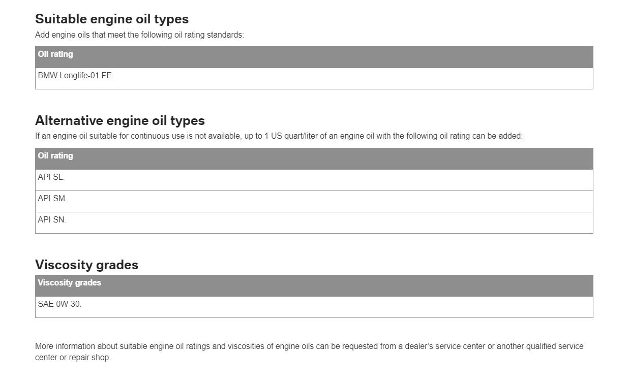 Best engine oils - Page 3 - BMW M2 Forum