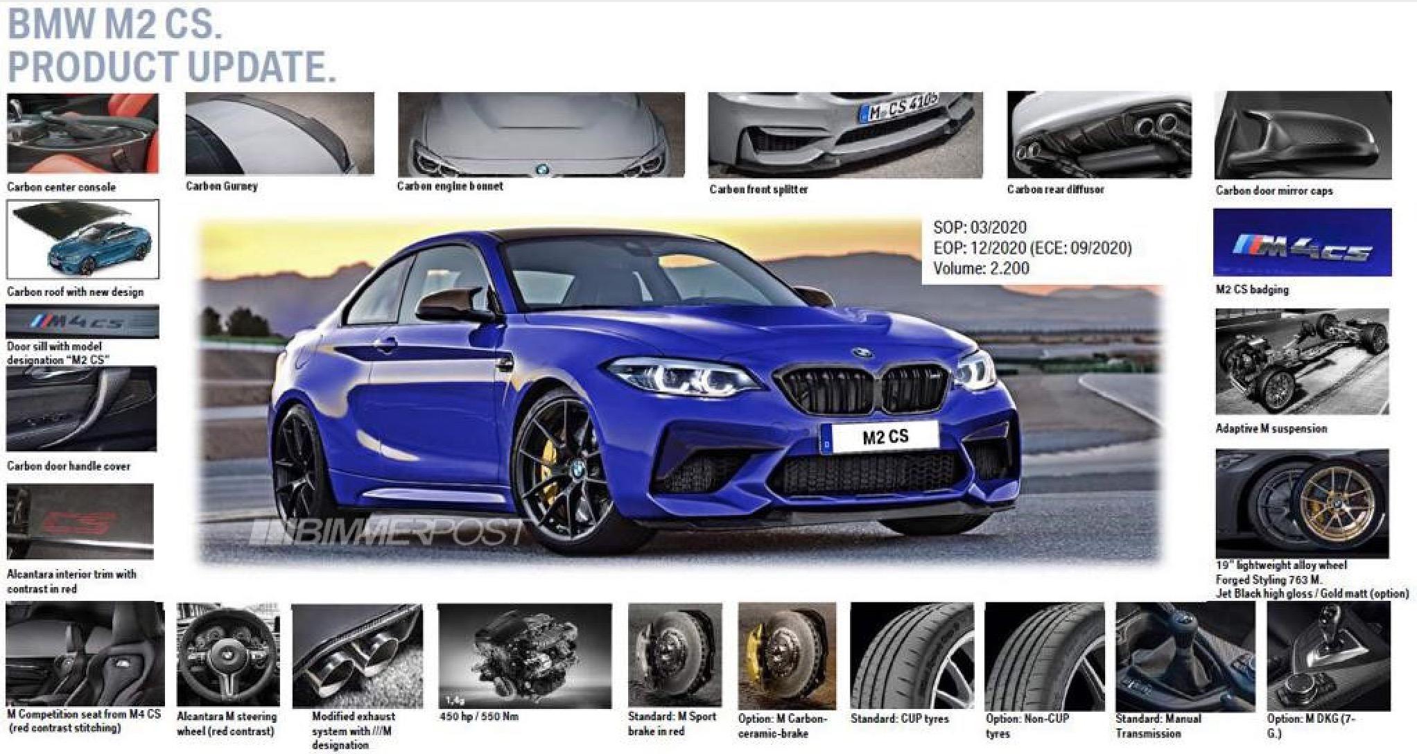 Name:  M2 CS dealer presentation1.jpg Views: 48357 Size:  562.8 KB