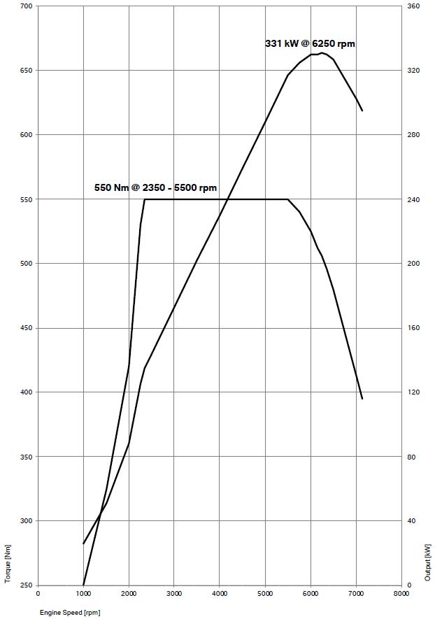 Name:  BMW_M2_CS_Specs_3.png Views: 20208 Size:  34.5 KB