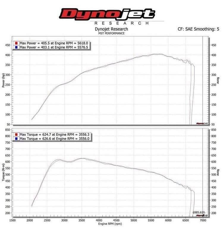 Name:  M2 Stage 2 93 octane dyno.jpg