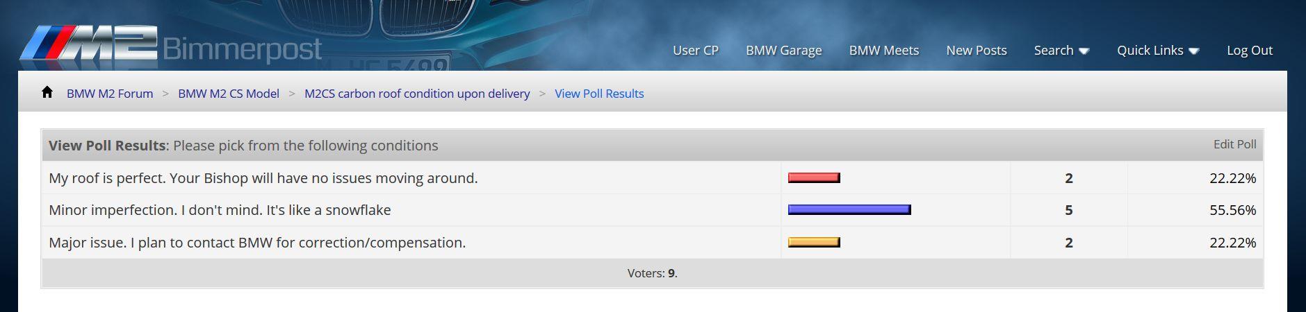 Name:  M2_CS_CFRP_Roof_Poll.jpg Views: 367 Size:  78.5 KB